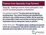 themes from specialty crop farmers1