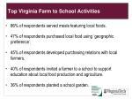 top virginia farm to school activities