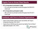 virginia farm to school week results