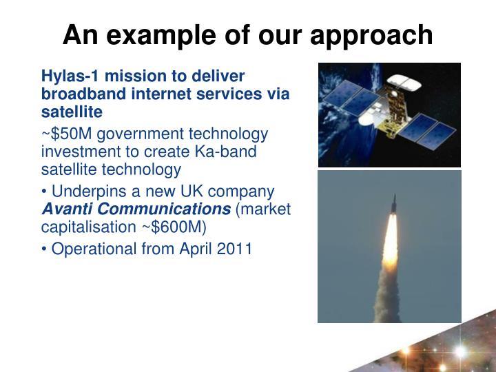 Hylas-1 mission to deliver broadband internet services via satellite