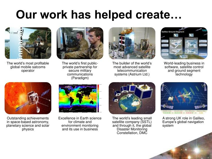 Our work has helped create…