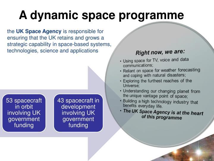 A dynamic space programme