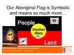 our aboriginal flag is symbolic and means so much more