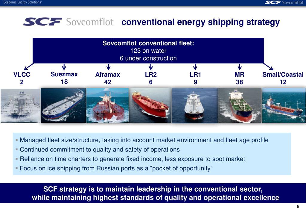 PPT - Sovcomflot offshore activities development: New frontiers