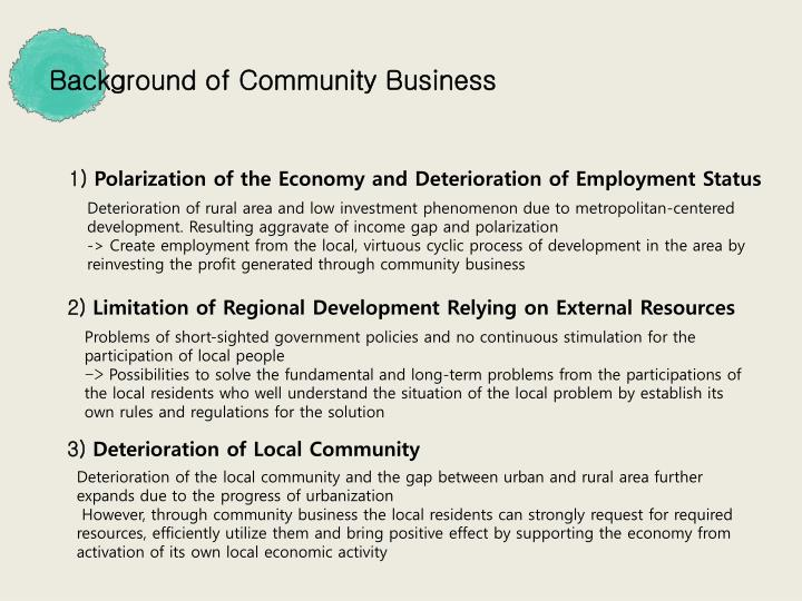 Background of Community Business