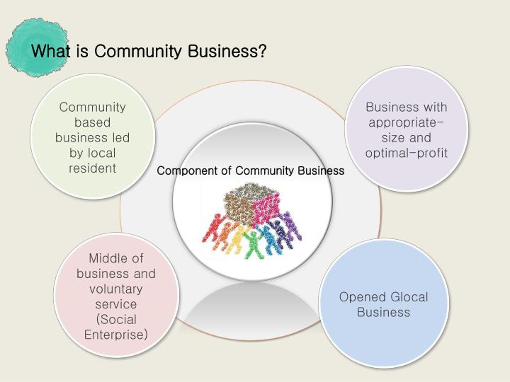 What is Community Business?
