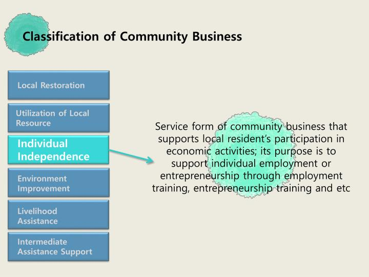 Classification of Community Business
