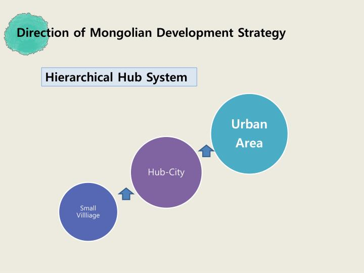 Hub-City