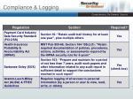 compliance logging