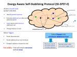 energy aware self stabilizing protocol ss spst e