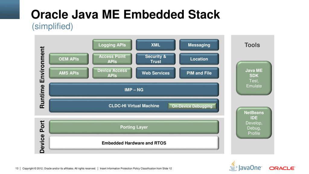 PPT - Java ME Embedded: Theory and Practice PowerPoint