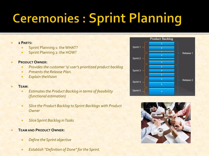 Ceremonies :