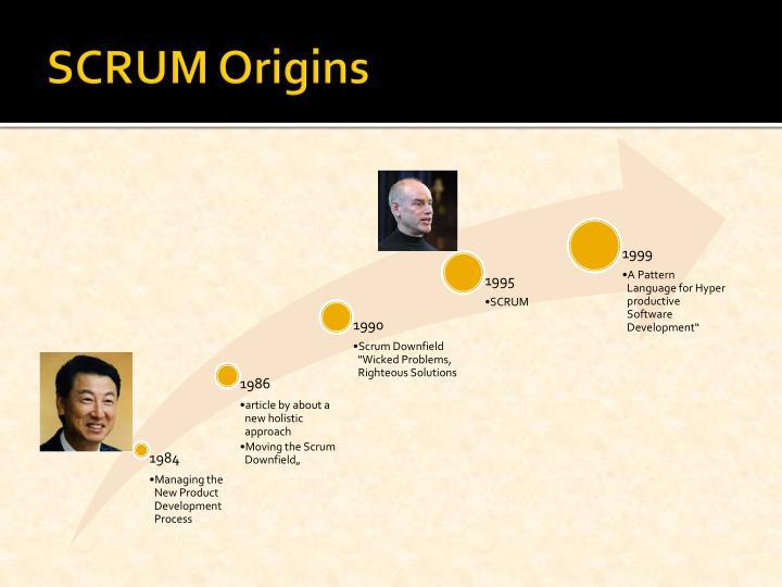 SCRUM Origins
