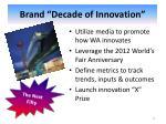 brand decade of innovation