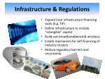 infrastructure regulations