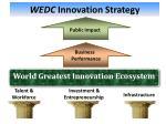 wedc innovation strategy