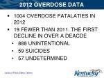 2012 overdose data