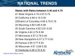 national trends2