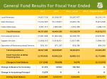 general fund results for fiscal year ended