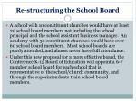 re structuring the school board