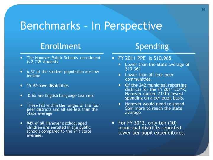 Benchmarks – In Perspective