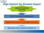 align systems for greatest impact