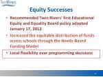 equity successes