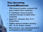 key upcoming events milestones