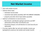 net market income