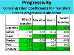 progressivity concentration coefficients for transfers green progressive in abs terms
