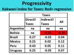 progressivity kakwani index for taxes red regressive