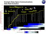 example deep space communications data rate evolution