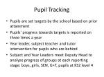 pupil tracking