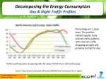 decomposing the energy consumption day night traffic profiles