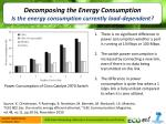 decomposing the energy consumption is the energy consumption currently load dependent1