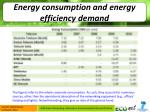 energy consumption and energy efficiency demand1