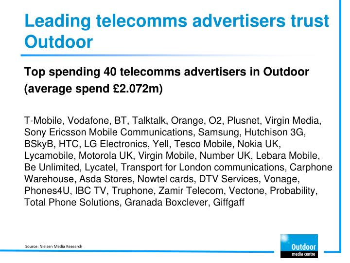 Leading telecomms advertisers trust Outdoor