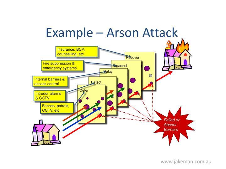 Example – Arson Attack