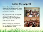 about the appeal