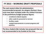 fy 2015 working draft proposals