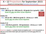 k 12 projections for september 2015 based on moving along december 2013 actuals