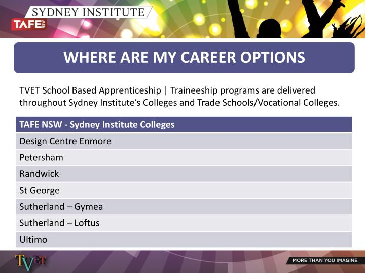 TVET School Based Apprenticeship | Traineeship programs are delivered throughout Sydney Institute's Colleges and Trade Schools/Vocational Colleges.