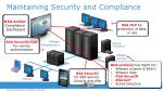 maintaining security and compliance