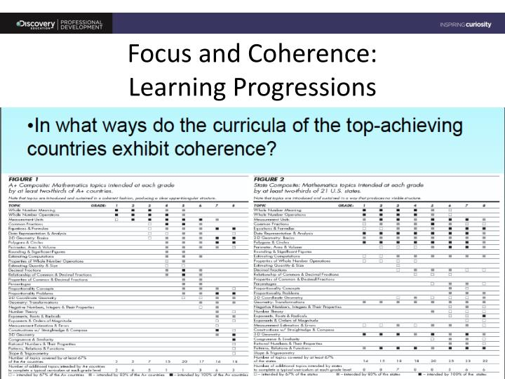 Focus and Coherence: