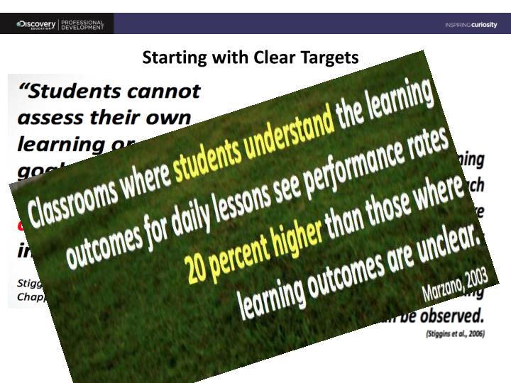 Starting with Clear Targets
