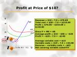 profit at price of 10