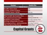 capital grants1
