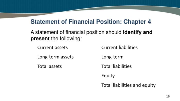 Statement of Financial Position: Chapter 4