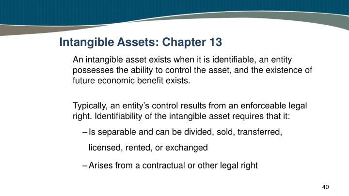 Intangible Assets: Chapter 13