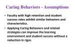 caring behaviors assumptions